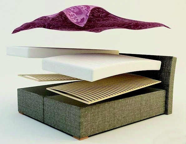 ilustračné foto - Manželská posteľ VITA