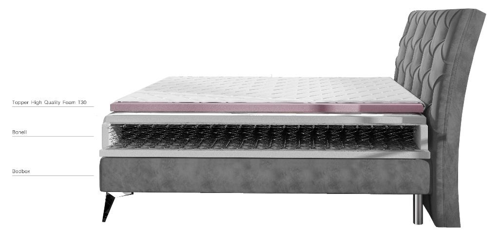 zloženie matracov - Manželská posteľ Adel 160/180