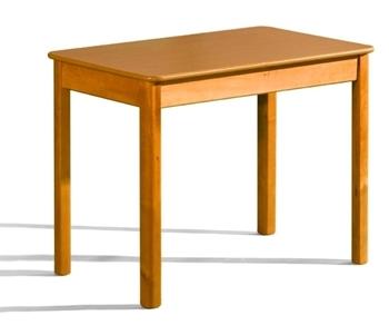 vzdialenosť medzi nohami stola